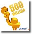 Chitika Blog Dollars Study